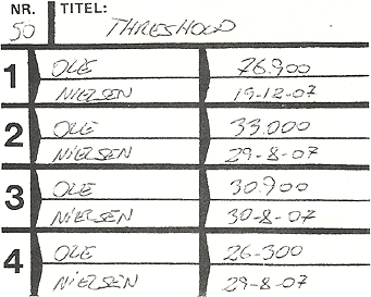 Threshold High Score - ColecoVision.dk